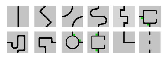 Tipologie di linea